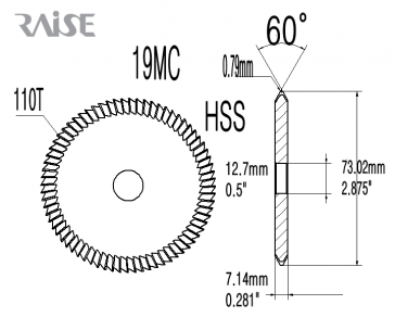 Replacement Cutter 19MC