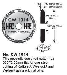 Kwikset, Weslock & Weiser Cutter
