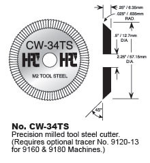 Single-Angle Cutter for Speedex