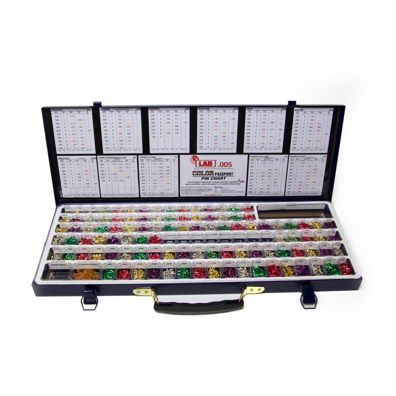 3e20407a79a86 LAB Classic PRO Universal Pin Kit (.005)- LPK005